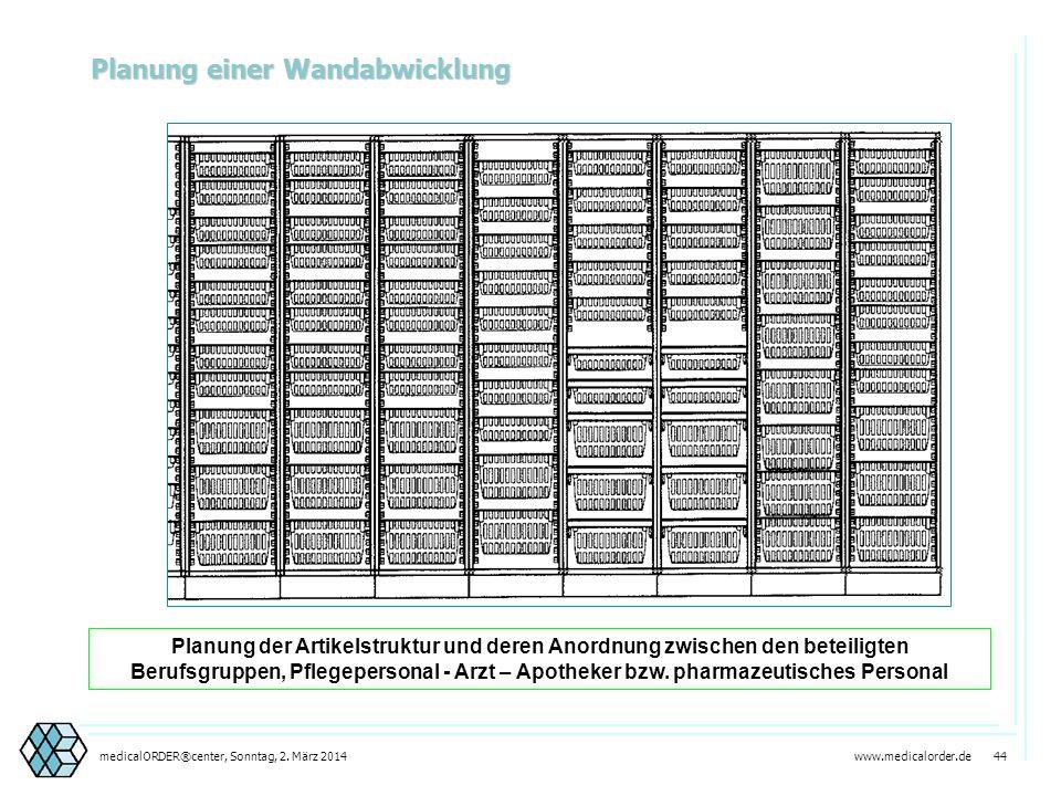 Planung einer Wandabwicklung