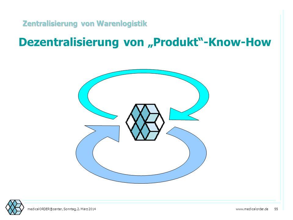 Zentralisierung von Warenlogistik