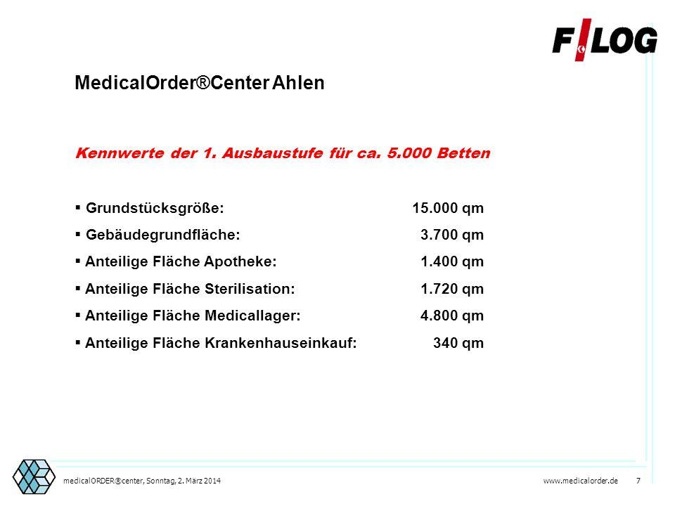 MedicalOrder®Center Ahlen