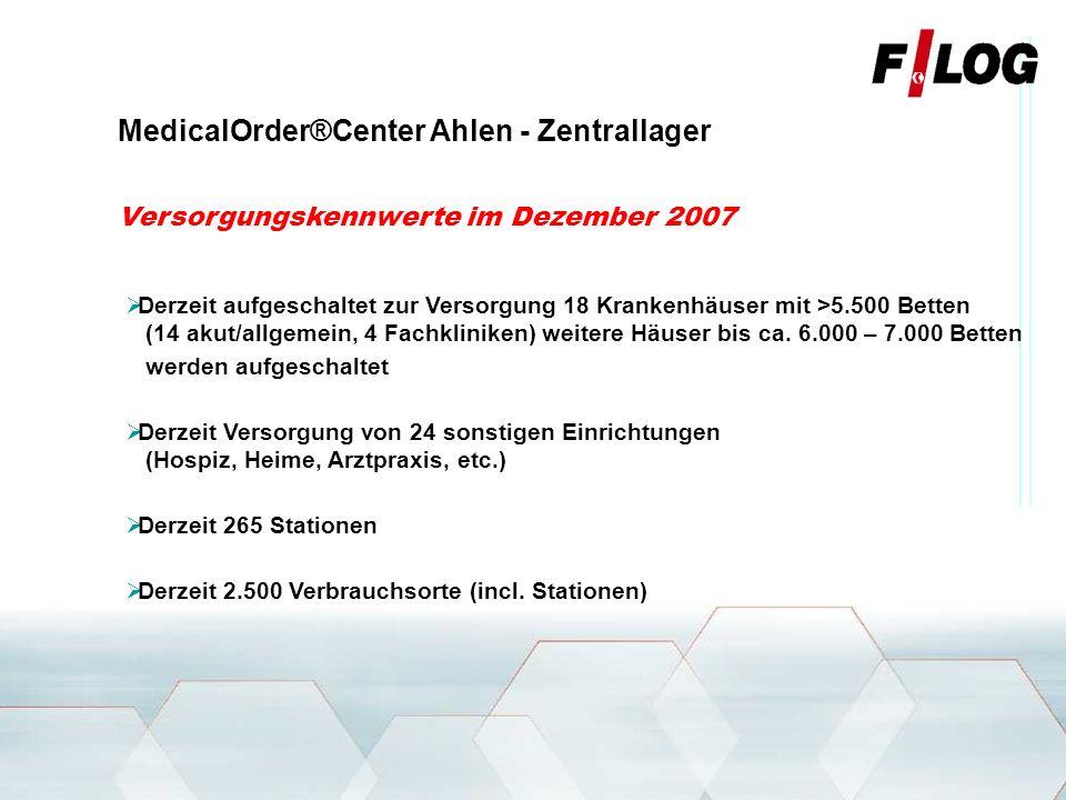 MedicalOrder®Center Ahlen - Zentrallager