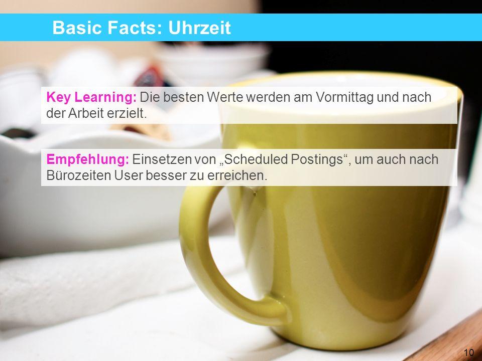Basic Facts: UhrzeitKey Learning: Die besten Werte werden am Vormittag und nach der Arbeit erzielt.