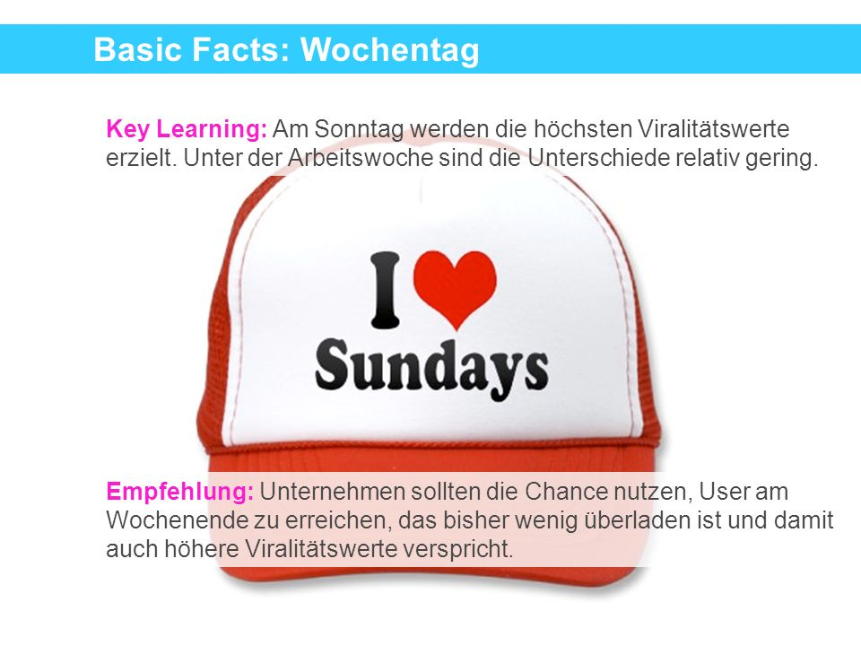 Basic Facts: Wochentag
