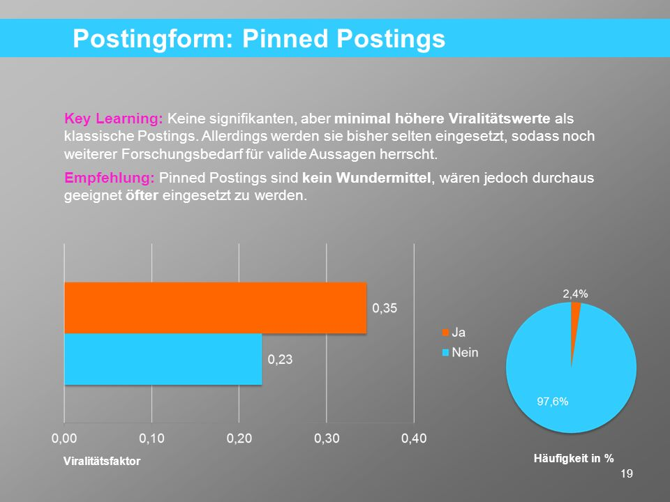 Postingform: Pinned Postings