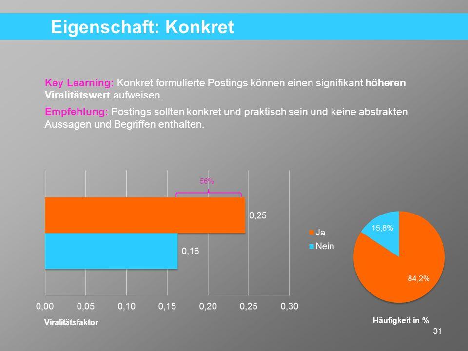 Eigenschaft: KonkretKey Learning: Konkret formulierte Postings können einen signifikant höheren Viralitätswert aufweisen.