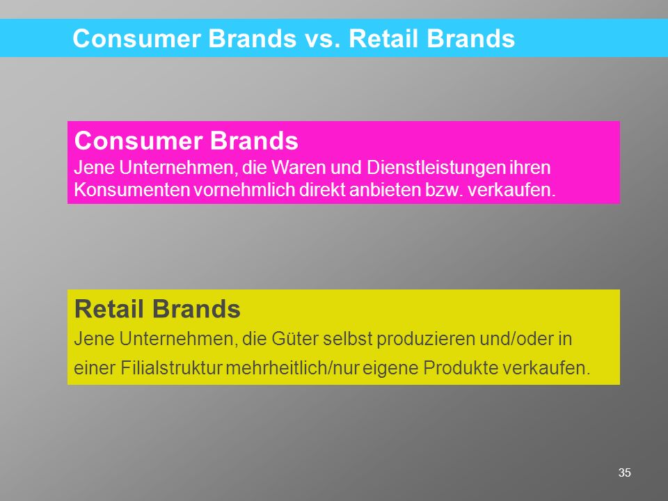 Consumer Brands vs. Retail Brands