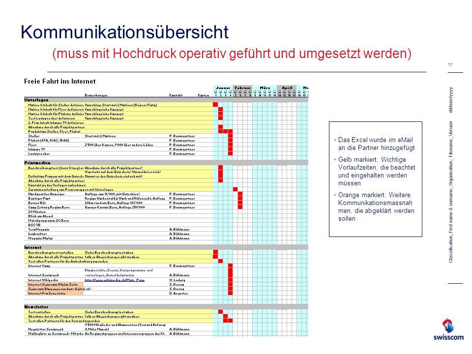 Kommunikationsübersicht (muss mit Hochdruck operativ geführt und umgesetzt werden)