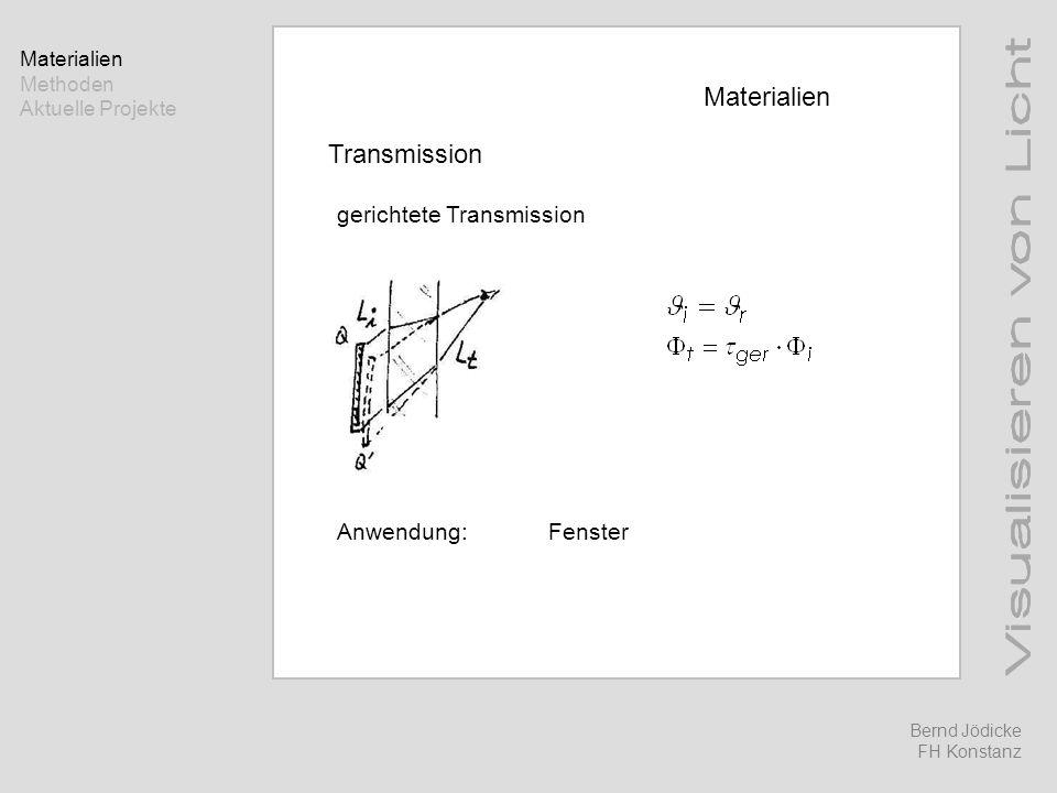 Materialien Transmission gerichtete Transmission Anwendung: Fenster