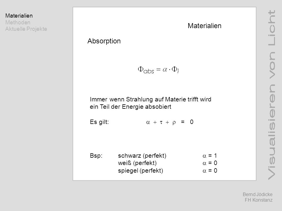 Materialien Absorption Immer wenn Strahlung auf Materie trifft wird