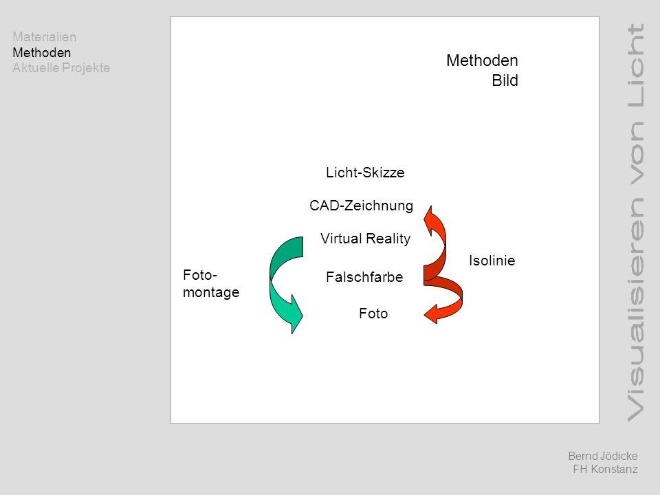 Methoden Bild Licht-Skizze CAD-Zeichnung Virtual Reality Isolinie