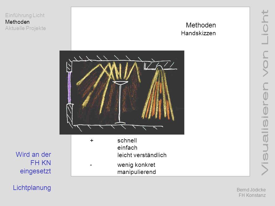 Methoden Wird an der FH KN eingesetzt Lichtplanung Handskizzen