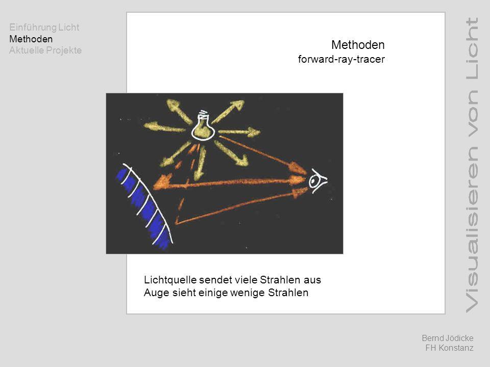 Methoden forward-ray-tracer Lichtquelle sendet viele Strahlen aus