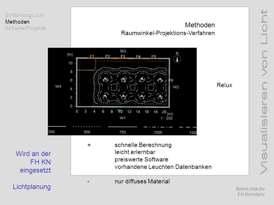 Methoden Wird an der FH KN eingesetzt Lichtplanung