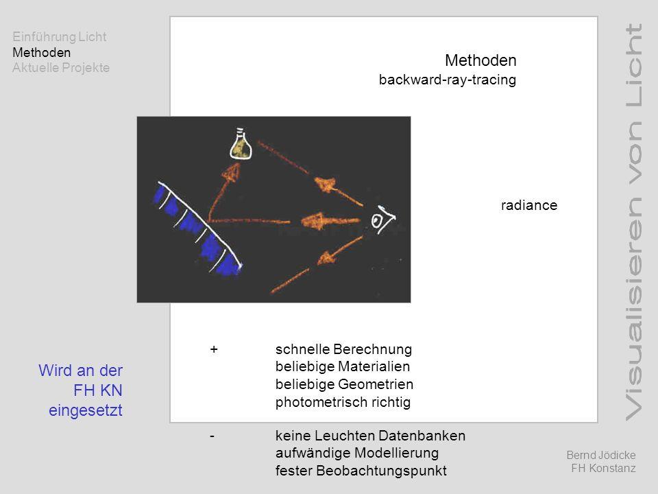 Methoden Wird an der FH KN eingesetzt backward-ray-tracing radiance