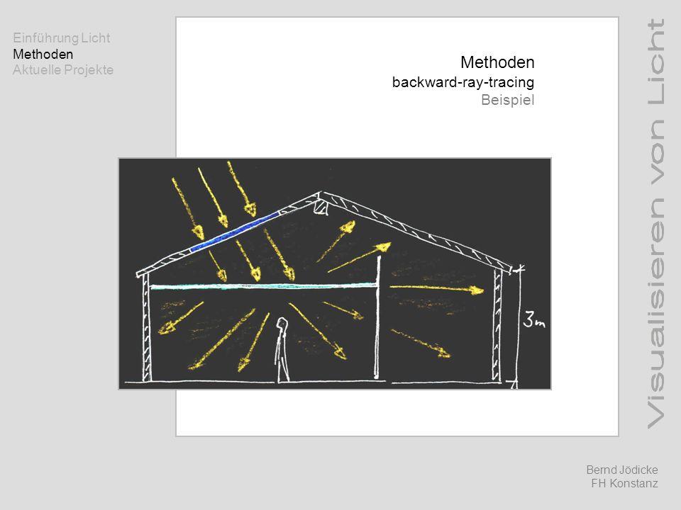 Methoden backward-ray-tracing Beispiel Einführung Licht Methoden