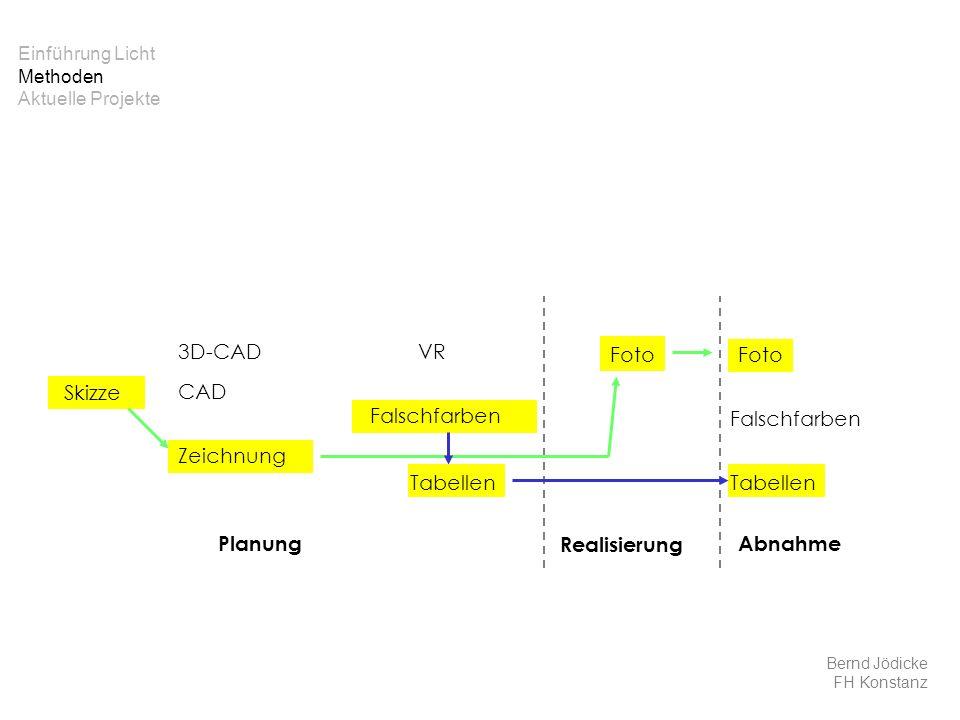3D-CAD VR Foto Foto Skizze CAD Falschfarben Falschfarben Zeichnung