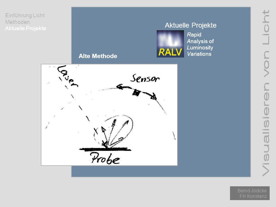 Aktuelle Projekte Alte Methode Einführung Licht Methoden