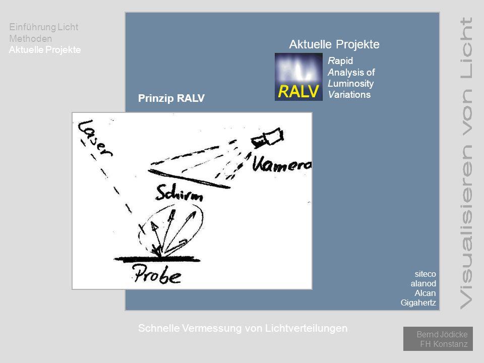 Aktuelle Projekte Prinzip RALV