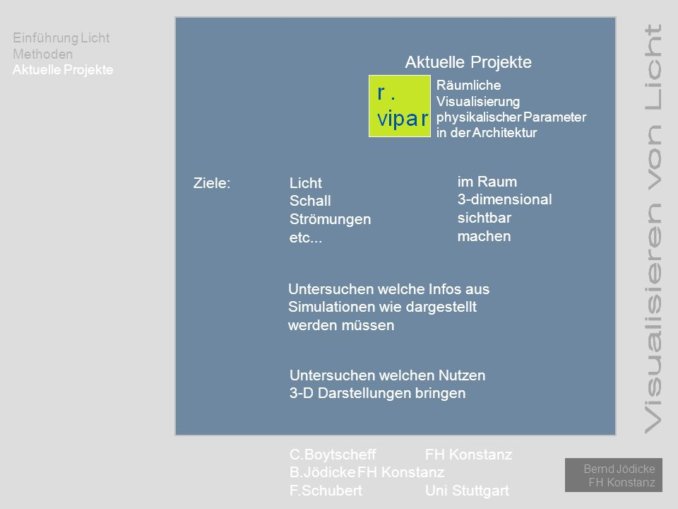 Aktuelle Projekte Ziele: Licht Schall Strömungen etc... im Raum