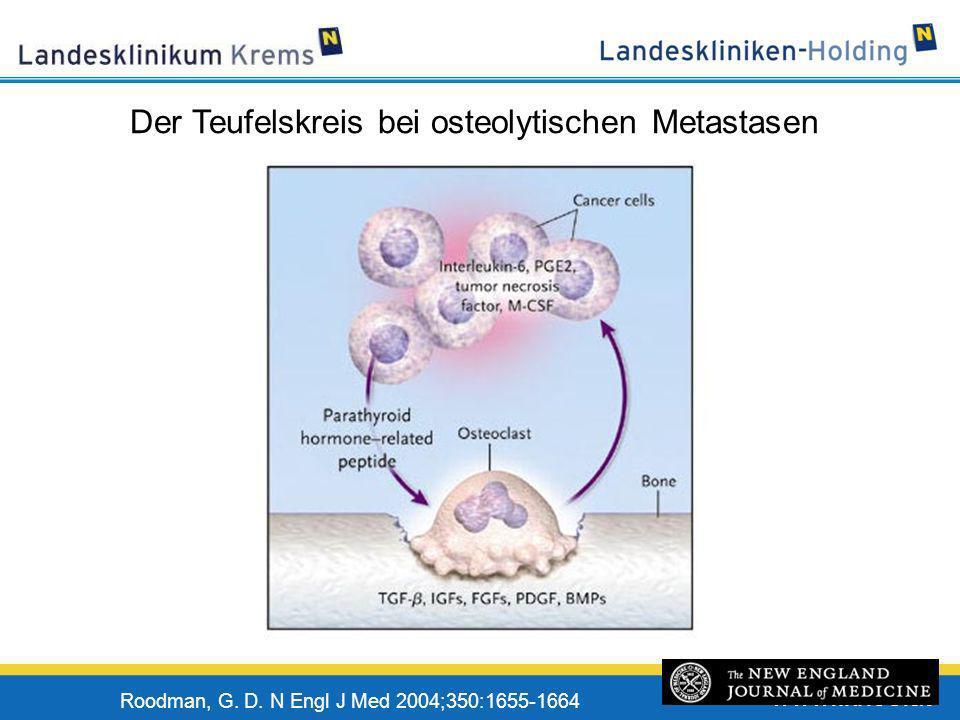 Der Teufelskreis bei osteolytischen Metastasen