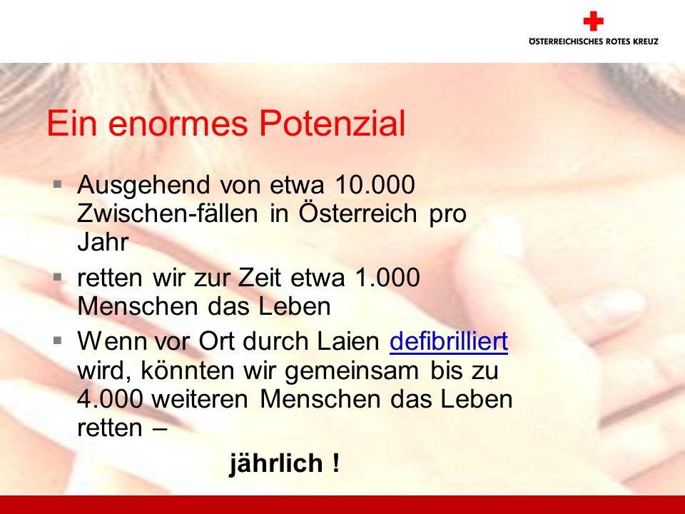 Ein enormes Potenzial Ausgehend von etwa 10.000 Zwischen-fällen in Österreich pro Jahr. retten wir zur Zeit etwa 1.000 Menschen das Leben.