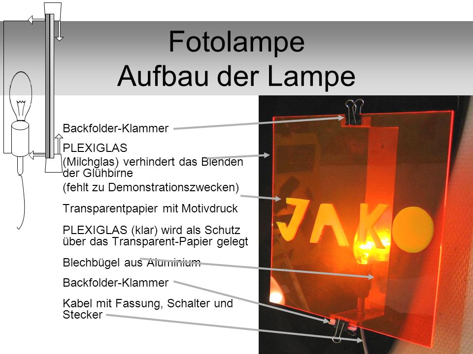 Fotolampe Aufbau der Lampe