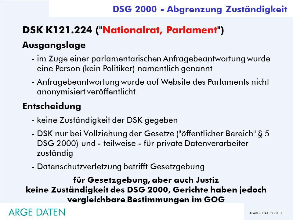 DSK K121.224 ( Nationalrat, Parlament )