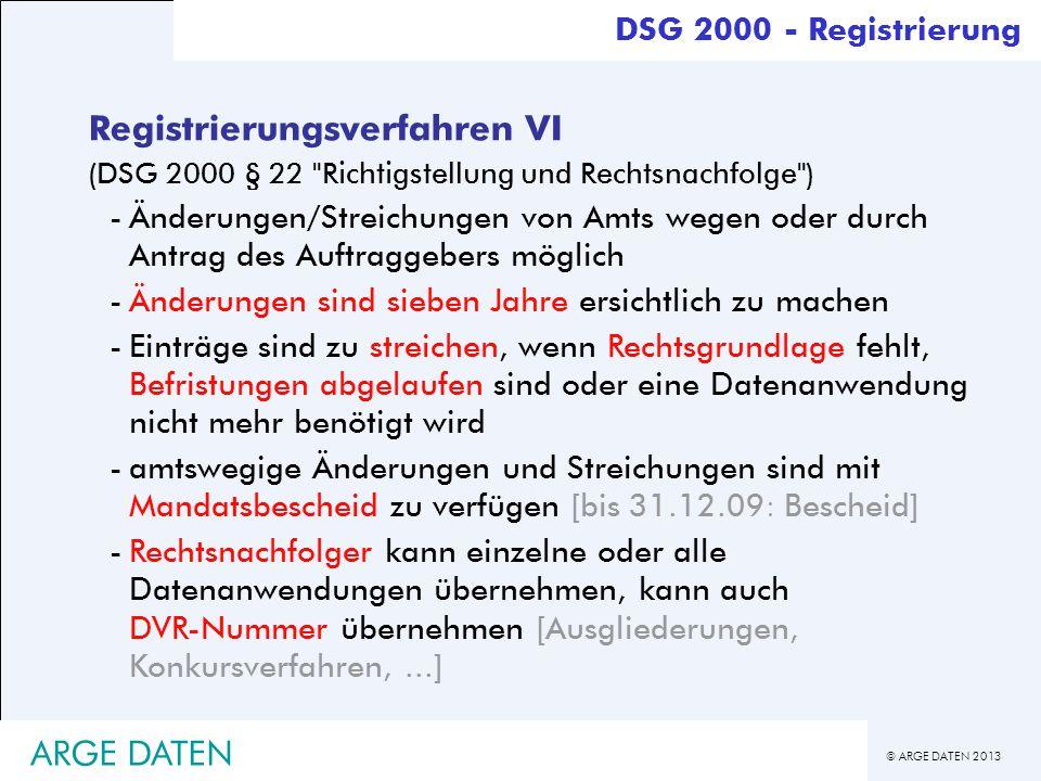 Registrierungsverfahren VI