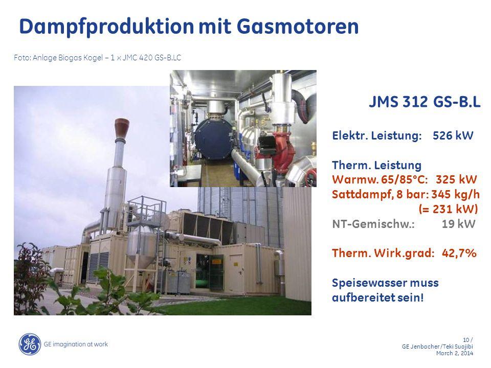 Dampfproduktion mit Gasmotoren