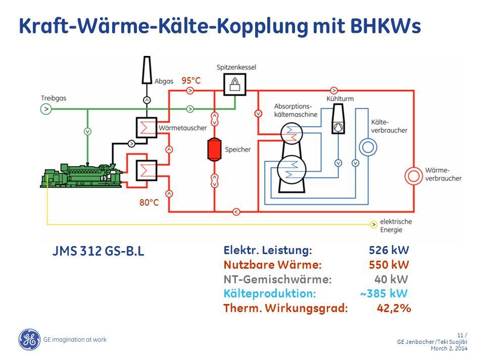 Kraft-Wärme-Kälte-Kopplung mit BHKWs