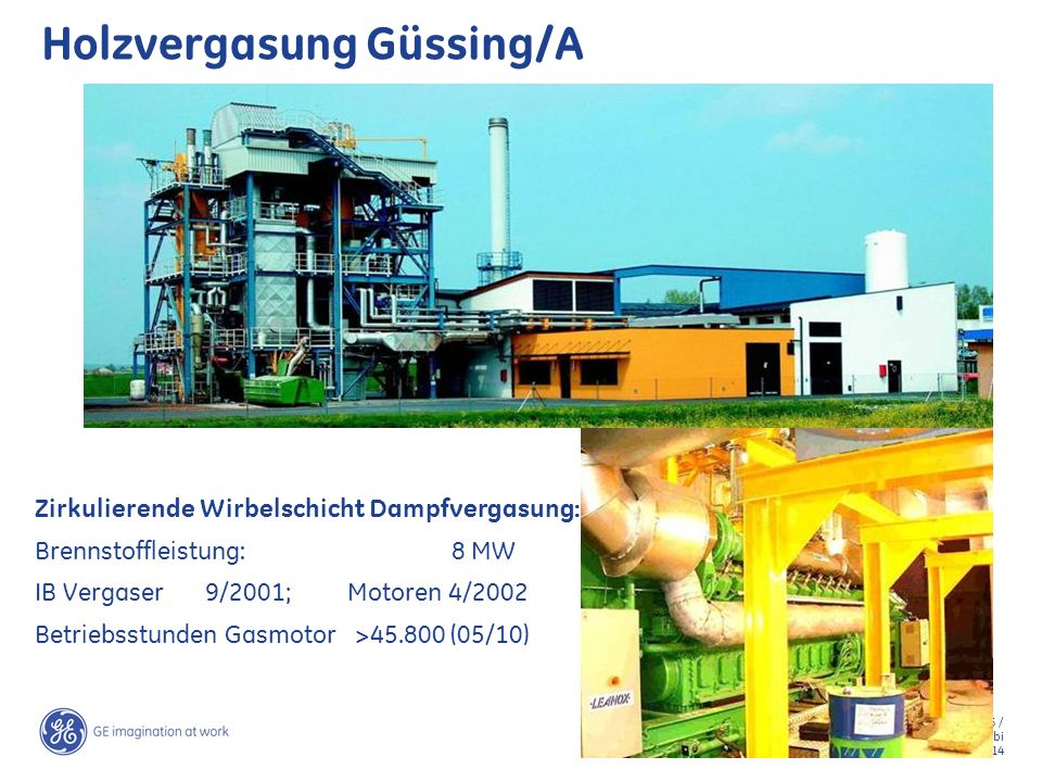 Holzvergasung Güssing/A