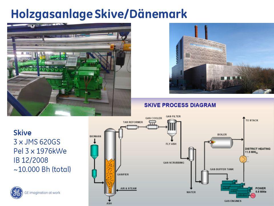 Holzgasanlage Skive/Dänemark