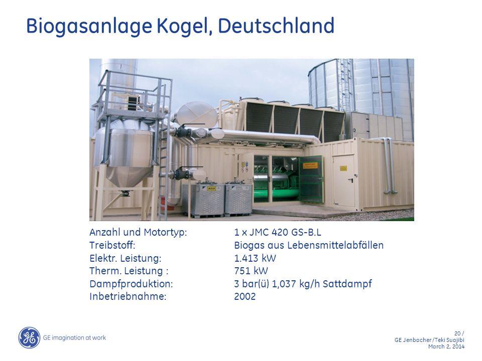 Biogasanlage Kogel, Deutschland