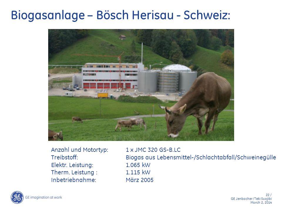 Biogasanlage – Bösch Herisau - Schweiz: