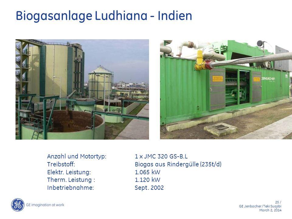 Biogasanlage Ludhiana - Indien