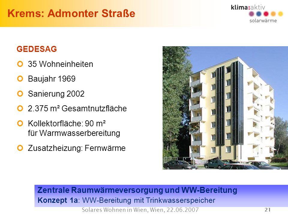 Krems: Admonter Straße