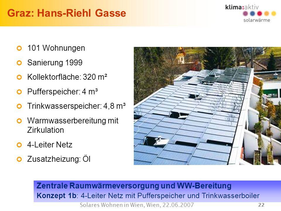 Graz: Hans-Riehl Gasse