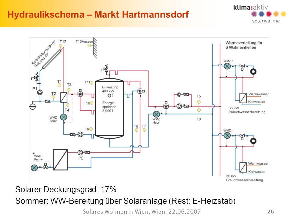Hydraulikschema – Markt Hartmannsdorf