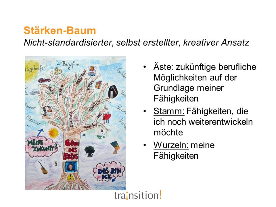 Stärken-Baum Nicht-standardisierter, selbst erstellter, kreativer Ansatz