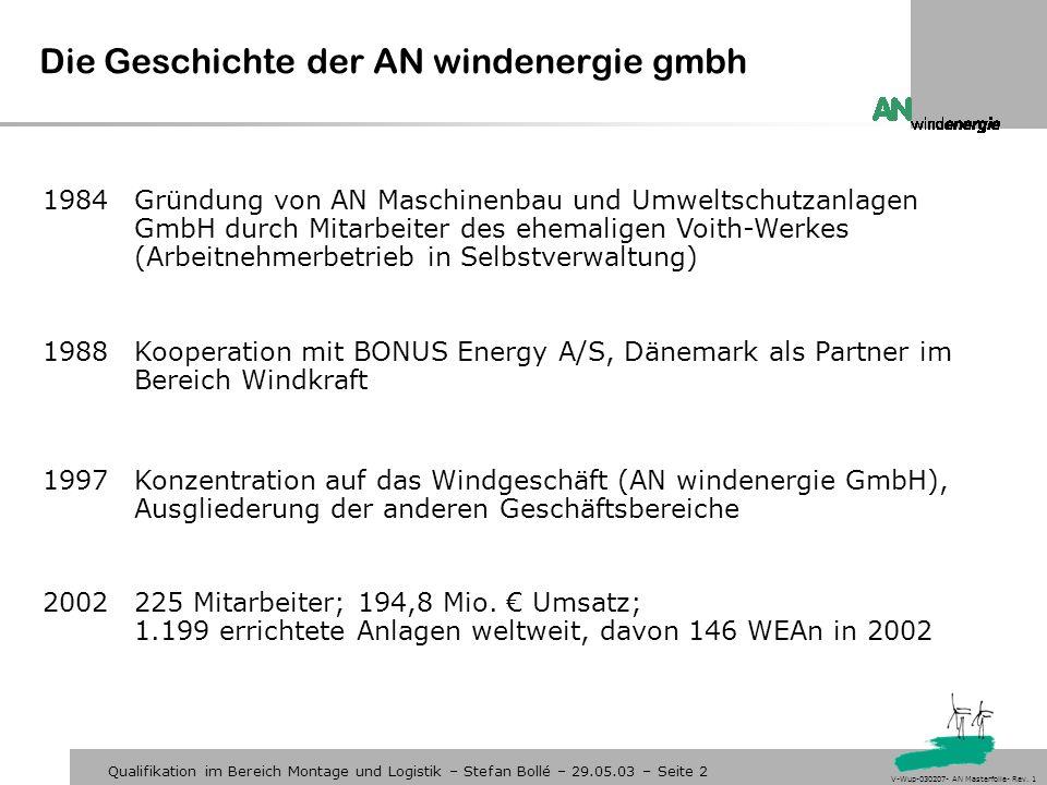 Die Geschichte der AN windenergie gmbh