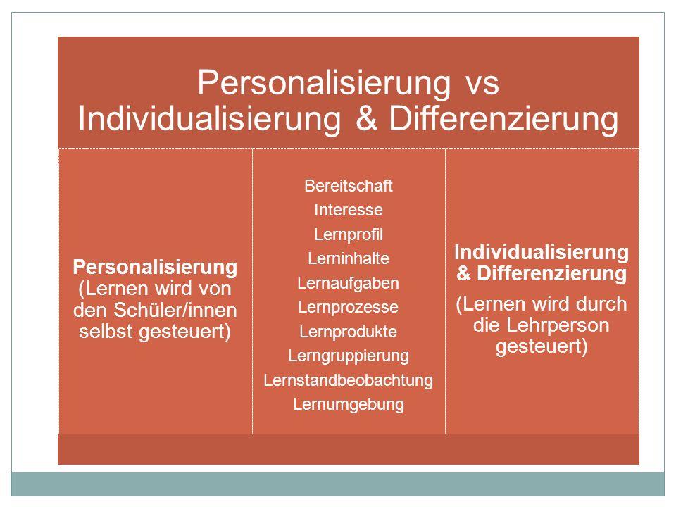 Individualisierung & Differenzierung