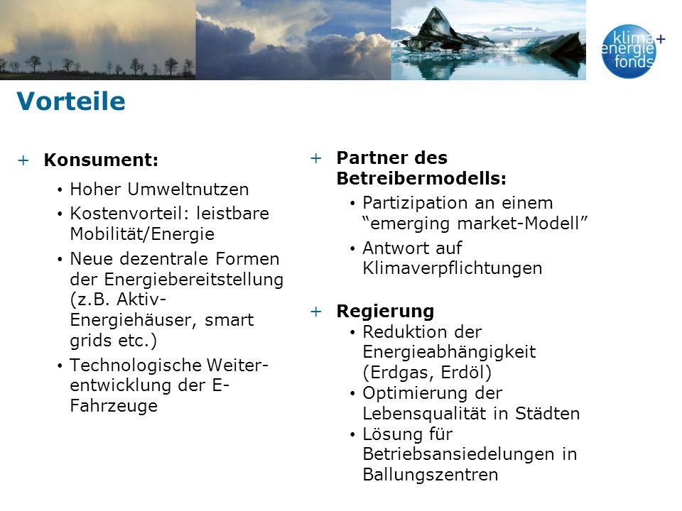 Vorteile Konsument: Partner des Betreibermodells: Hoher Umweltnutzen