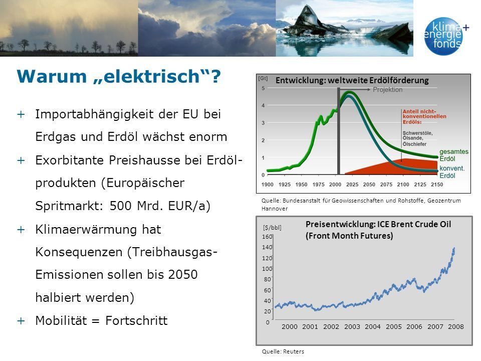 """Warum """"elektrisch Entwicklung: weltweite Erdölförderung. Importabhängigkeit der EU bei Erdgas und Erdöl wächst enorm."""