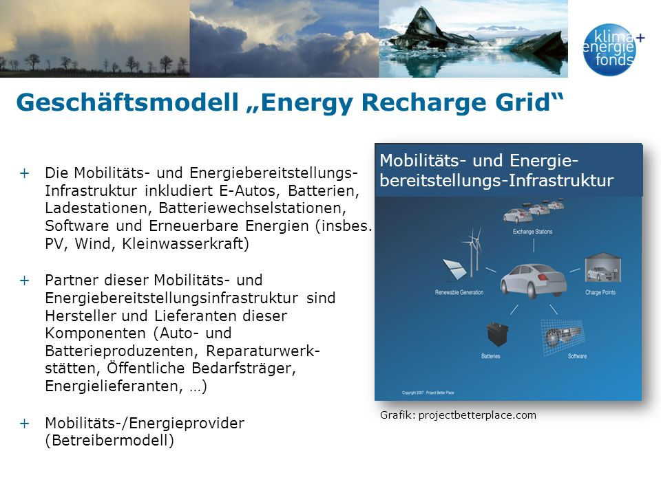 "Geschäftsmodell ""Energy Recharge Grid"