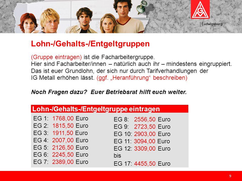 Lohn-/Gehalts-/Entgeltgruppen