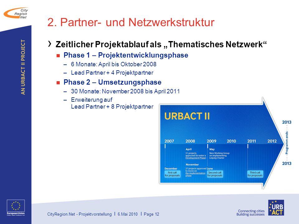 2. Partner- und Netzwerkstruktur