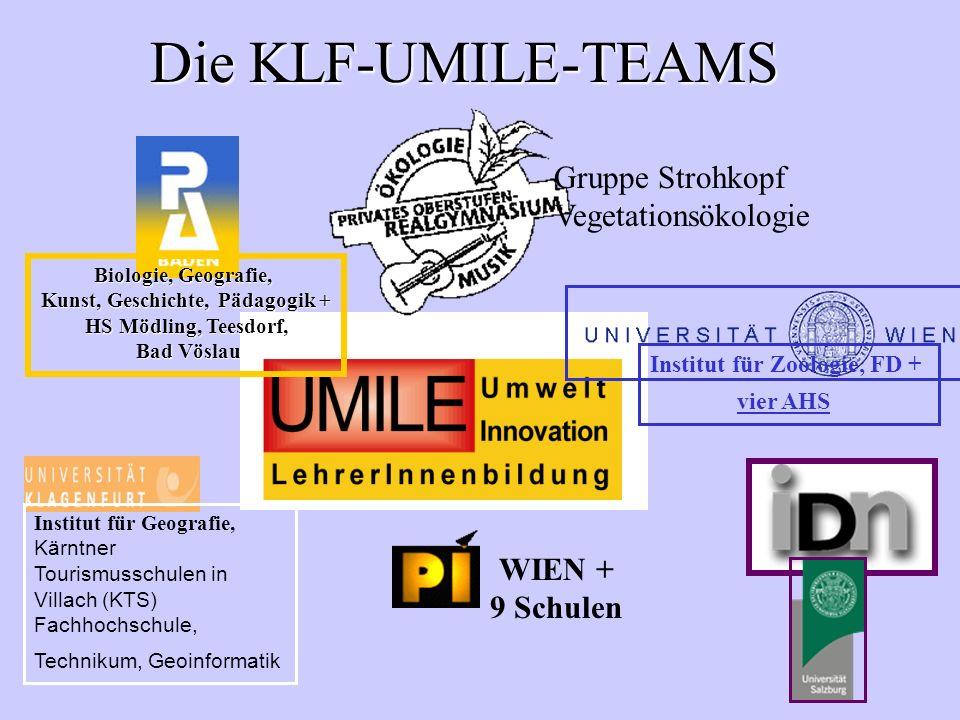 Kunst, Geschichte, Pädagogik + Institut für Zoologie, FD +