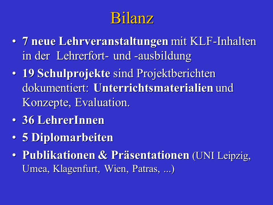 Bilanz 7 neue Lehrveranstaltungen mit KLF-Inhalten in der Lehrerfort- und -ausbildung.