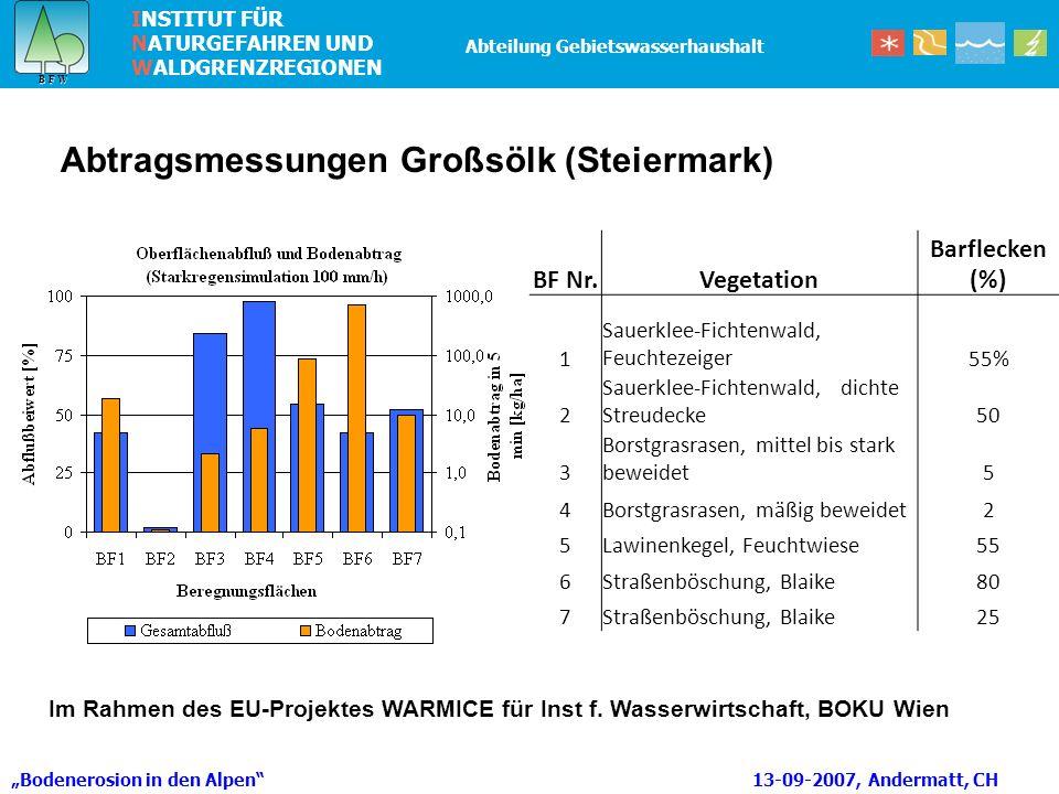 Abtragsmessungen Großsölk (Steiermark)