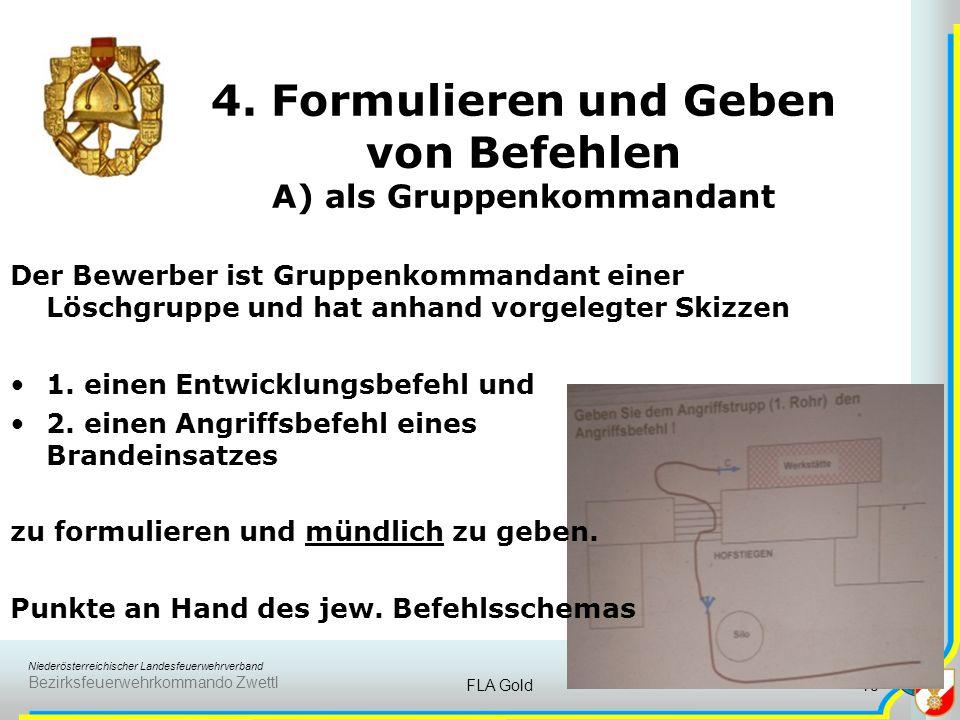 4. Formulieren und Geben von Befehlen A) als Gruppenkommandant