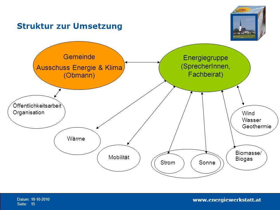 Struktur zur Umsetzung